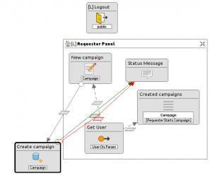 Ukázka IFML modelování webové stránky.
